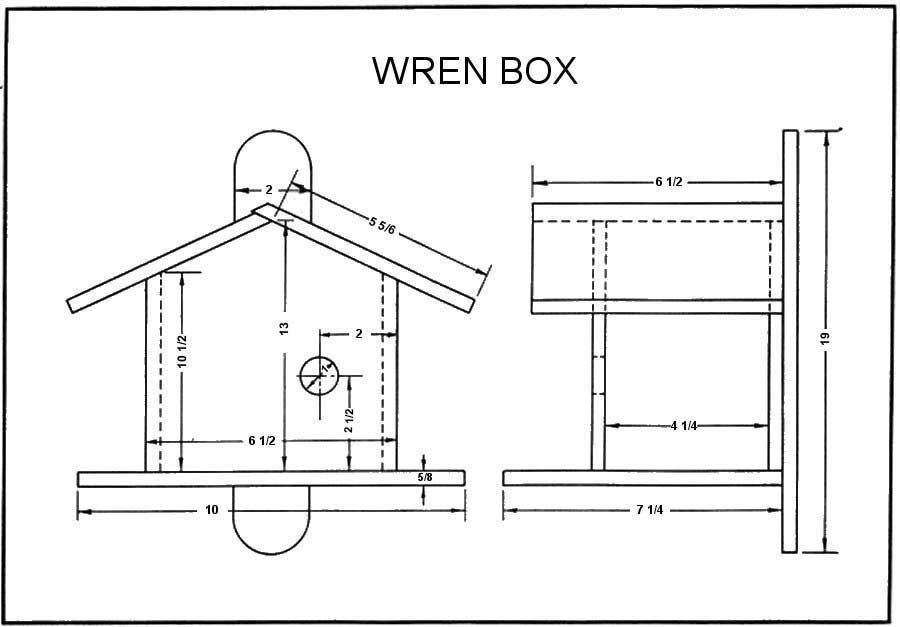 Wren Bird House Plans Woodworker Magazine